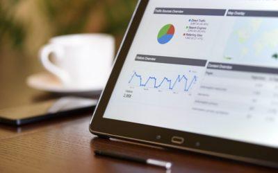Google Adwords Kostenfalle – Was kosten Google Ads?